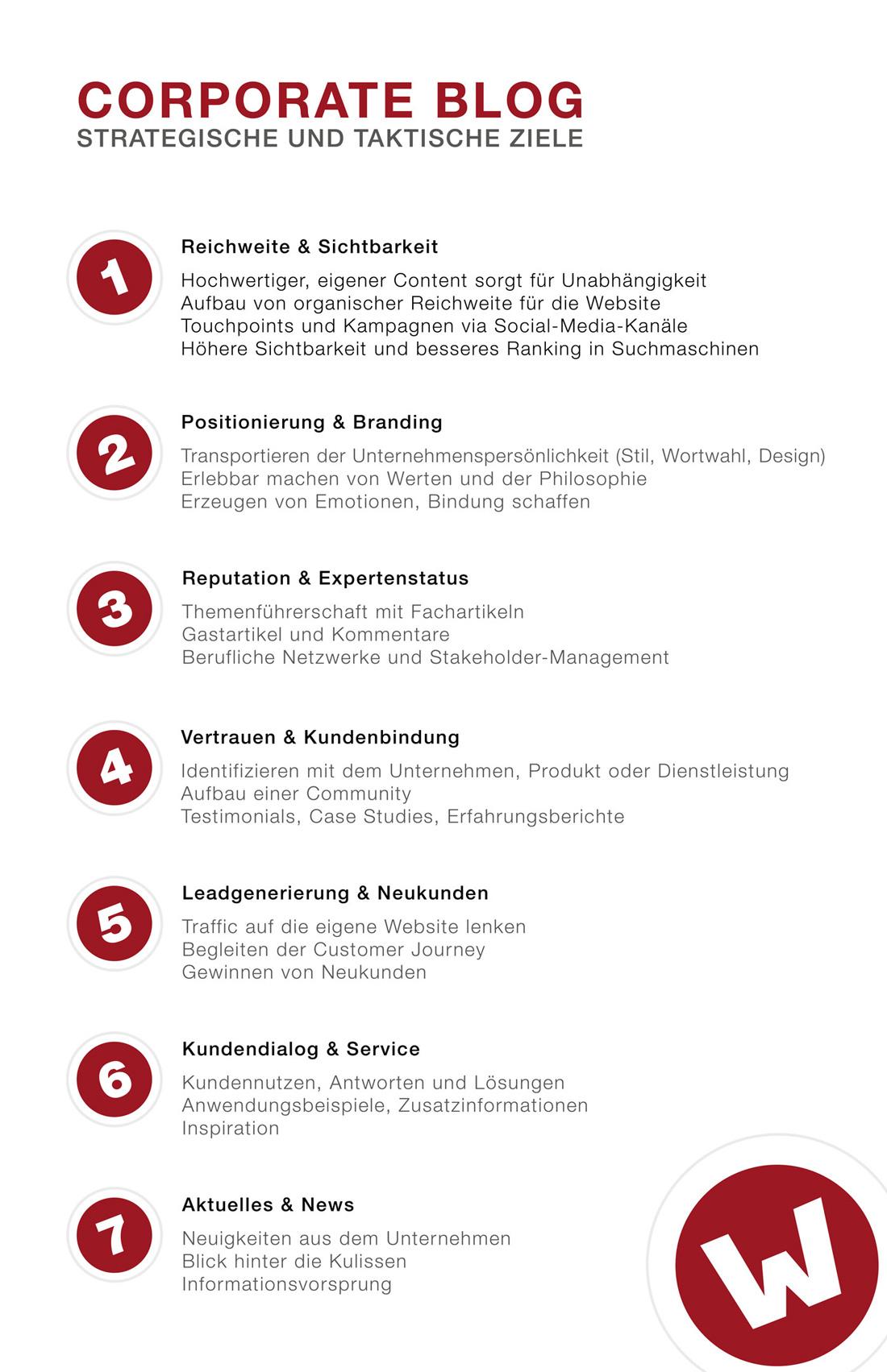 Aufzählung der sieben strategischen und taktischen Ziele eines Corporate Blogs
